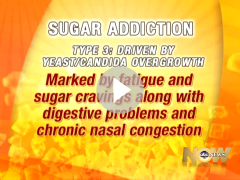 Dr.-T-Discusses-Sugar-Addiction-on-ABC-Good-Morning-America